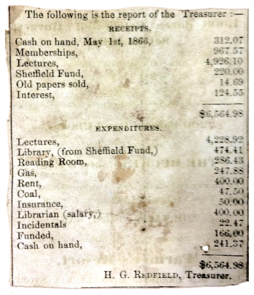 1866 receipts from the Institute Library in New Haven CT